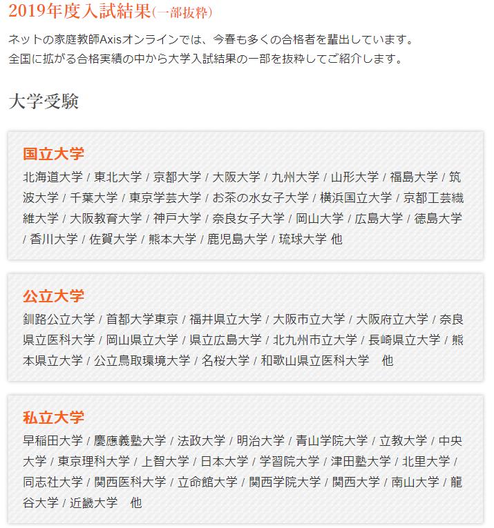 Axisオンラインの大学受験合格実績
