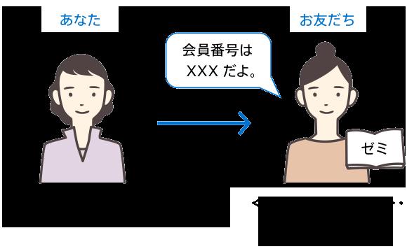 進研ゼミ小学講座その39