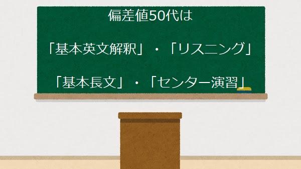 偏差値50代は 「基本英文解釈」・「リスニング」 「基本長文」・「センター演習」