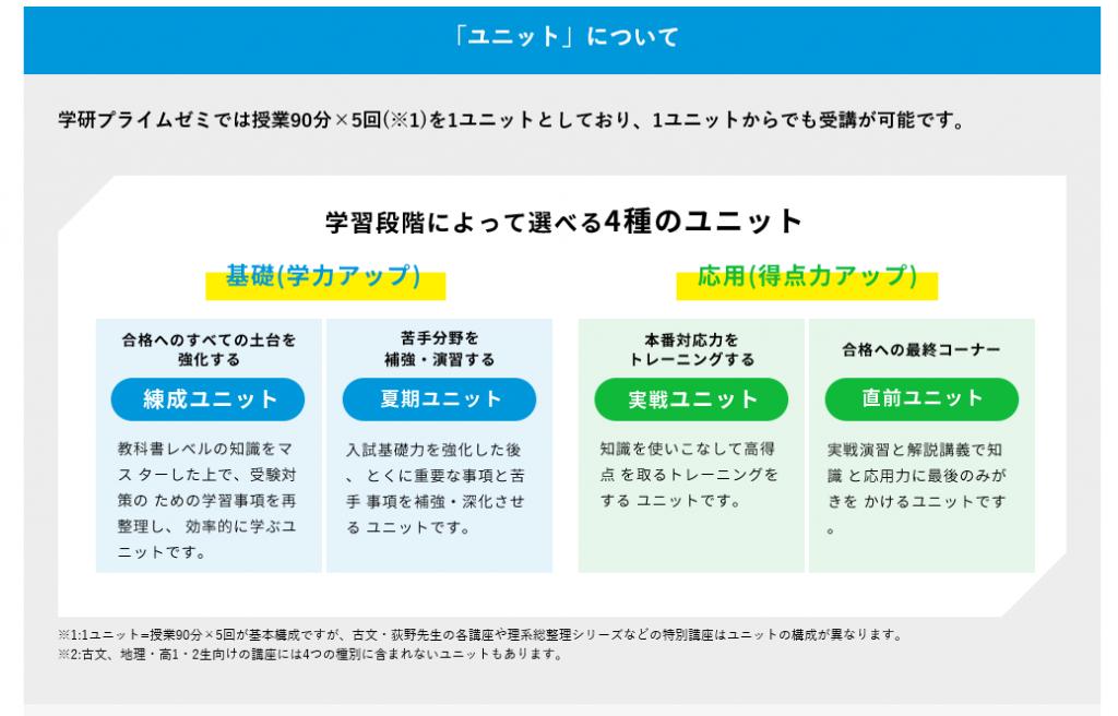 学研プライムゼミユニット