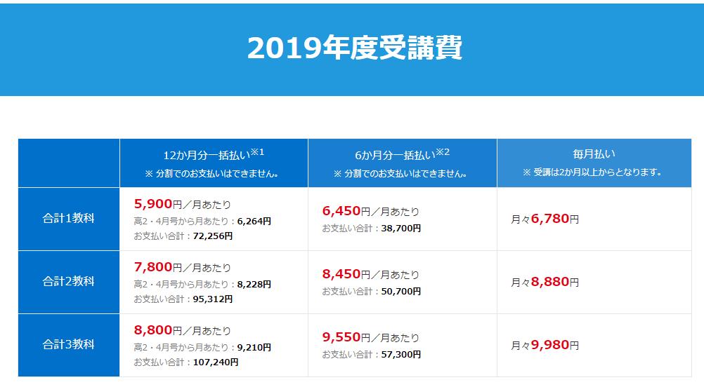進研ゼミ高校1料金